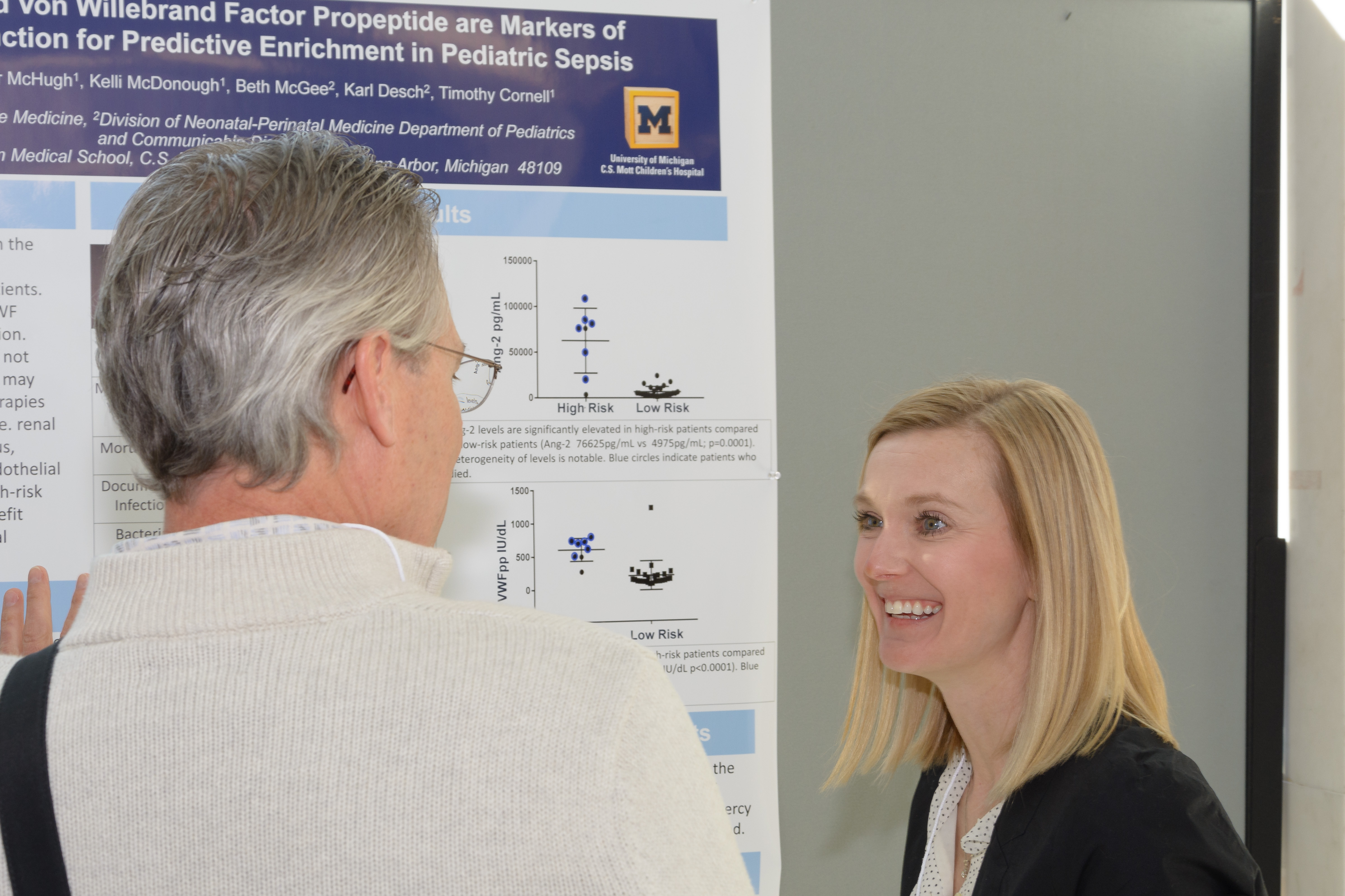 Poster Session A (10)